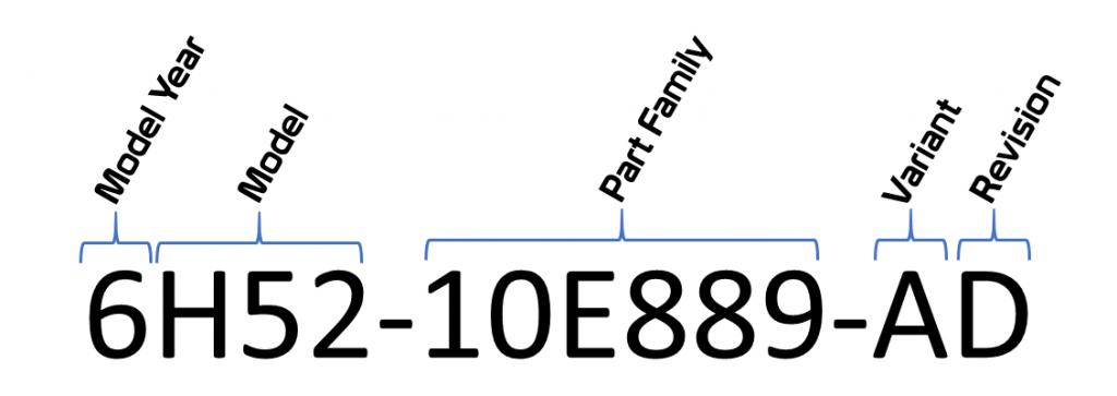 FORD WERS simplified breakdown