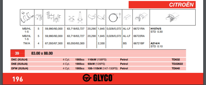 Federal Mogul / Glyco bearing catalogue for the Mi16 engine